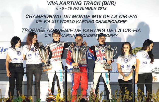 Charles Leclerc devient Vice-Champion du Monde M18 !!