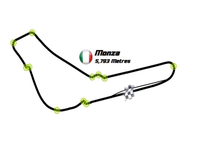 ALPS 2014 : en route pour Monza !