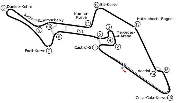 Eurocup 2014 : en route pour le Nürburgring !