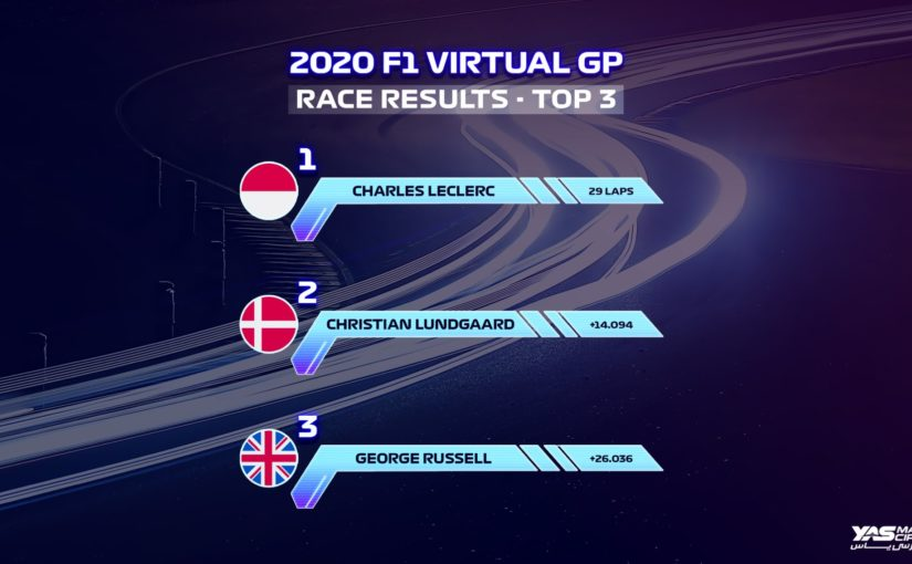 Virtual GP - Melbourne : Charles remporte la course !